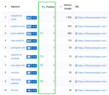 exemple shopify seo the nous project